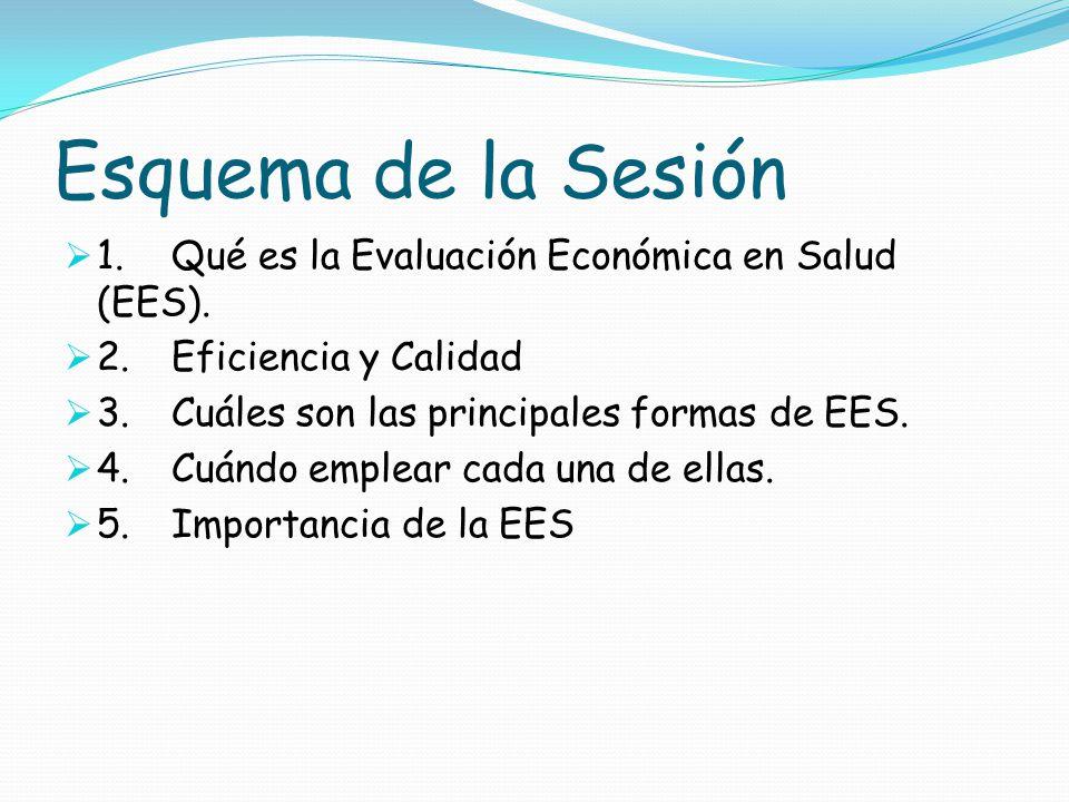 Esquema de la Sesión 1. Qué es la Evaluación Económica en Salud (EES).