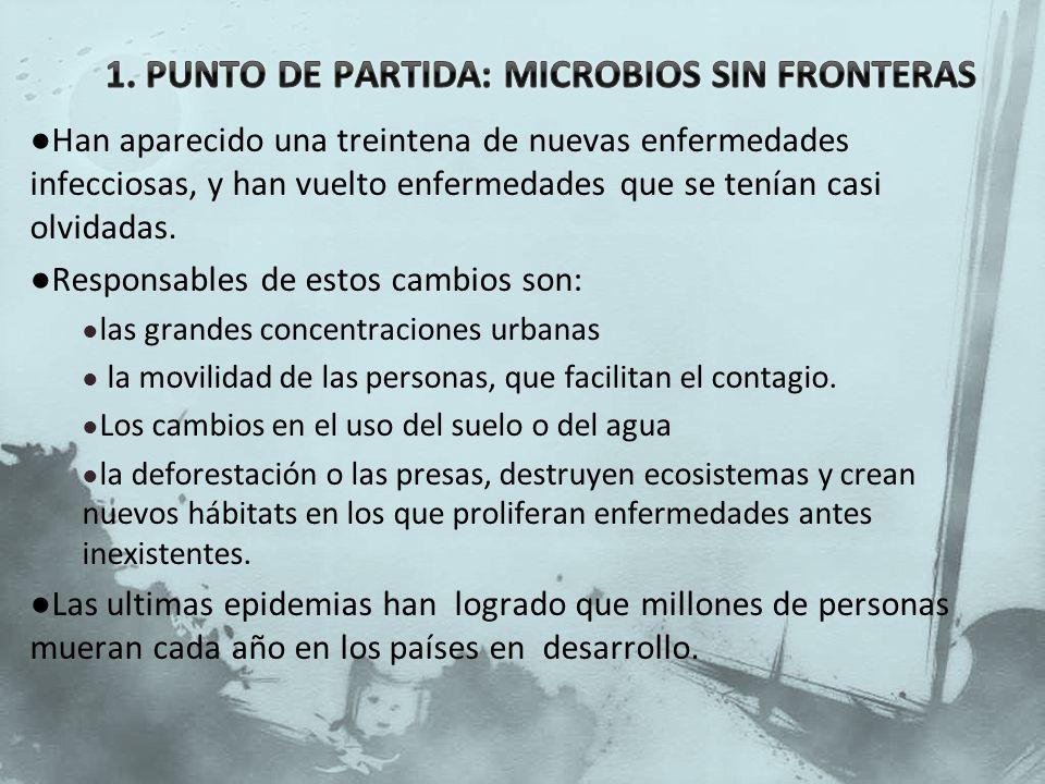 1. PUNTO DE PARTIDA: MICROBIOS SIN FRONTERAS