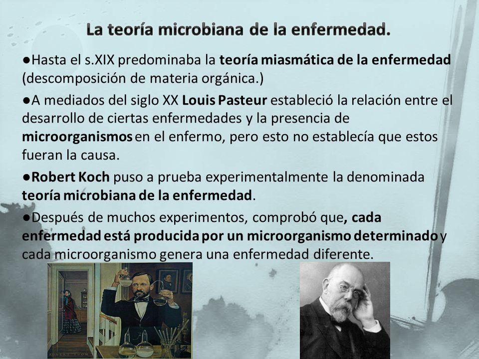 La teoría microbiana de la enfermedad.