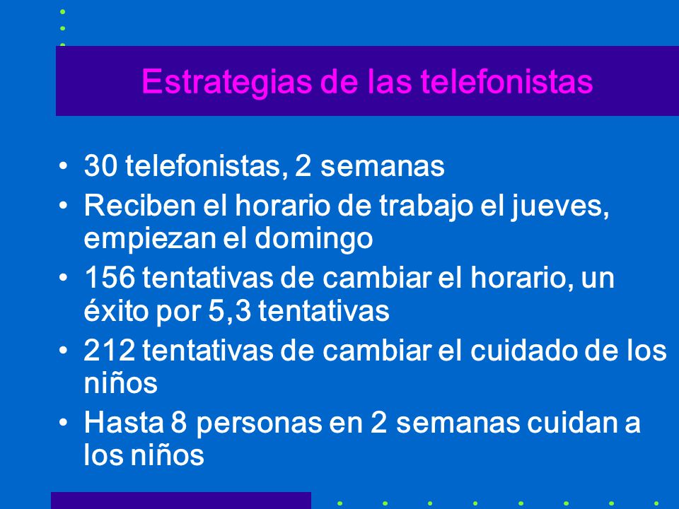 Estrategias de las telefonistas