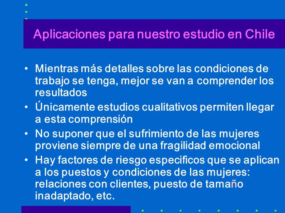 Aplicaciones para nuestro estudio en Chile