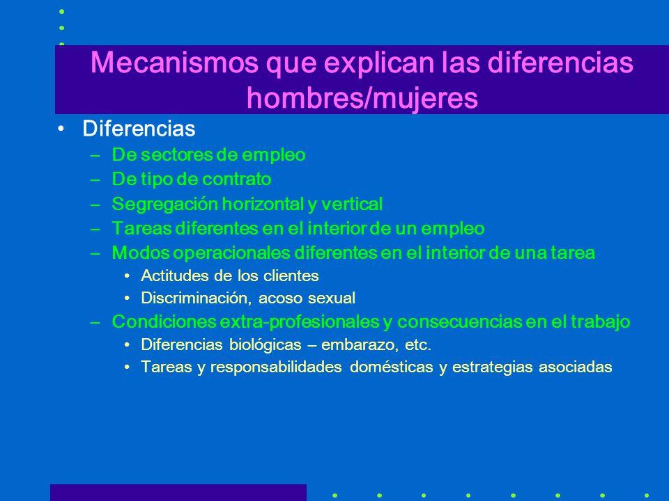 Mecanismos que explican las diferencias hombres/mujeres