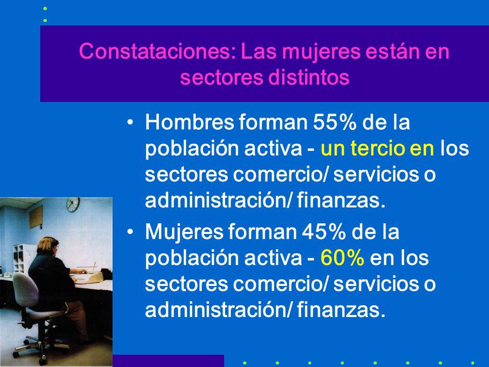 Constataciones: Las mujeres están en sectores distintos