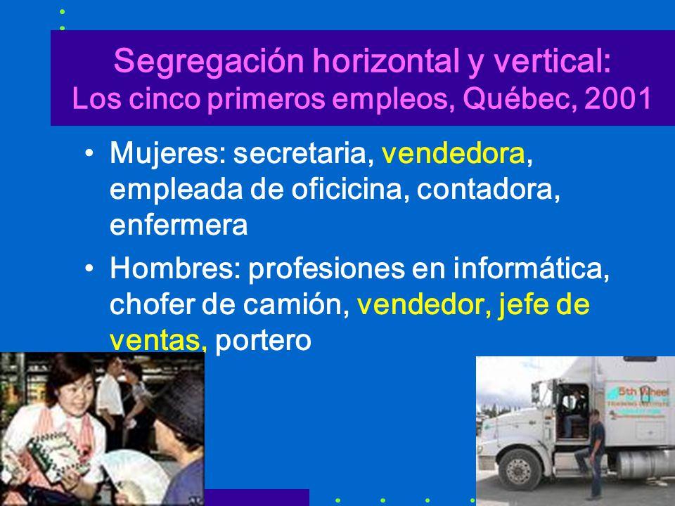 Segregación horizontal y vertical: Los cinco primeros empleos, Québec, 2001