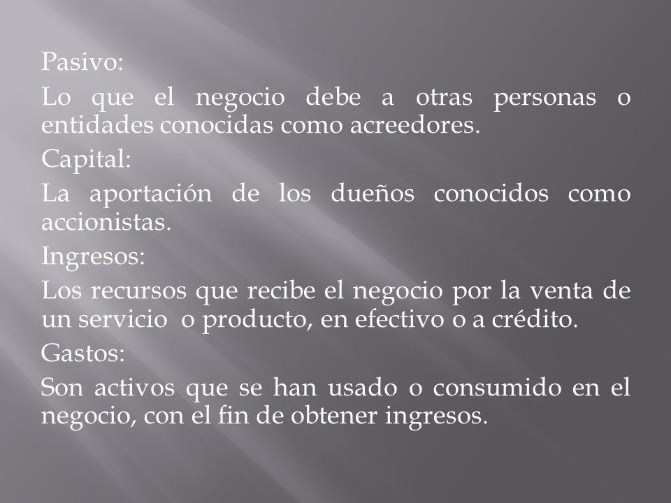 Pasivo: Lo que el negocio debe a otras personas o entidades conocidas como acreedores.