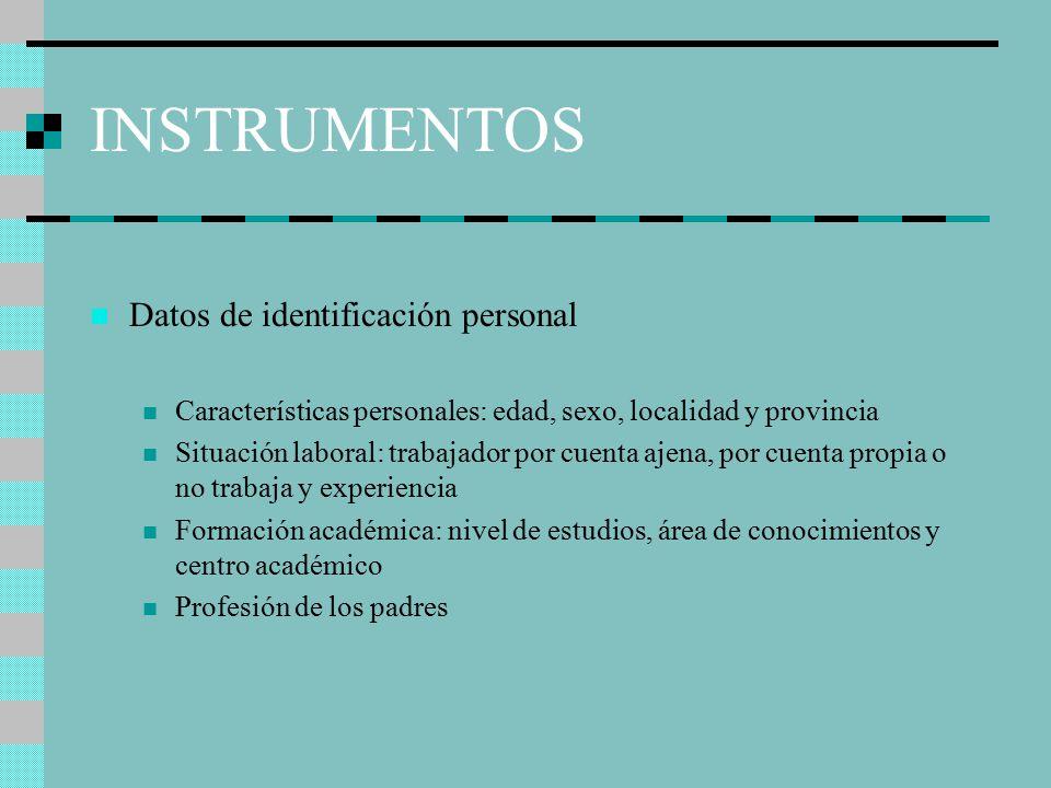 INSTRUMENTOS Datos de identificación personal