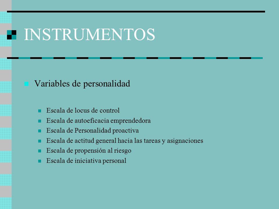 INSTRUMENTOS Variables de personalidad Escala de locus de control