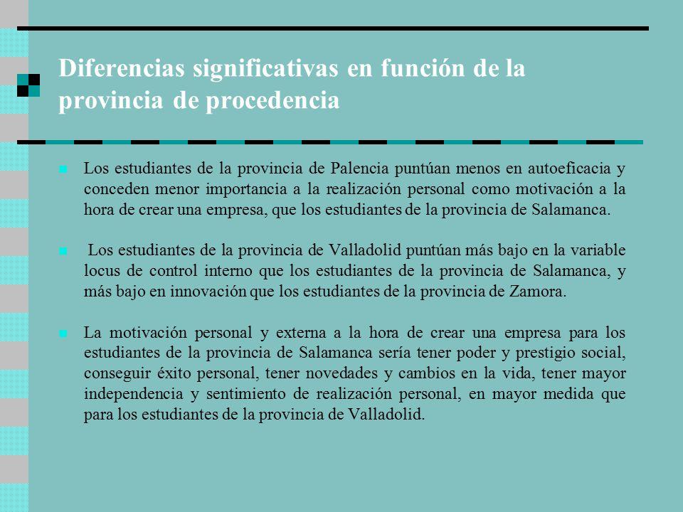 Diferencias significativas en función de la provincia de procedencia