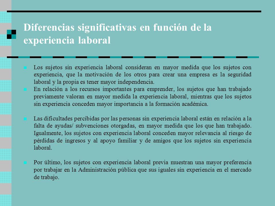 Diferencias significativas en función de la experiencia laboral