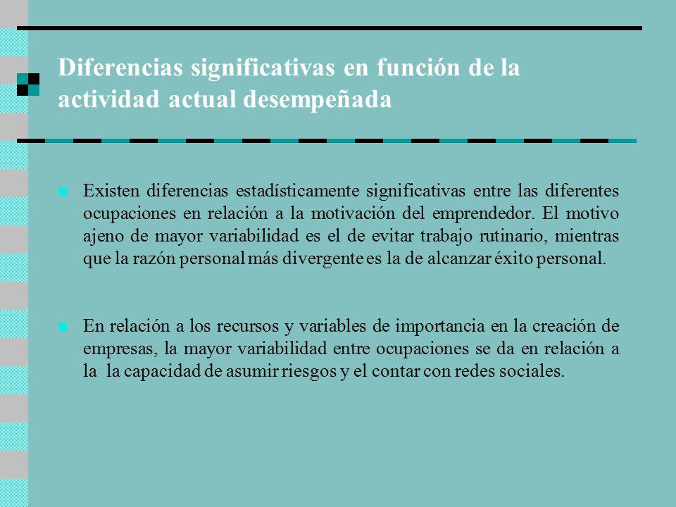 Diferencias significativas en función de la actividad actual desempeñada