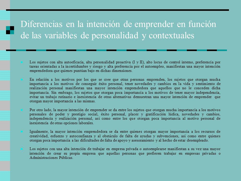 Diferencias en la intención de emprender en función de las variables de personalidad y contextuales