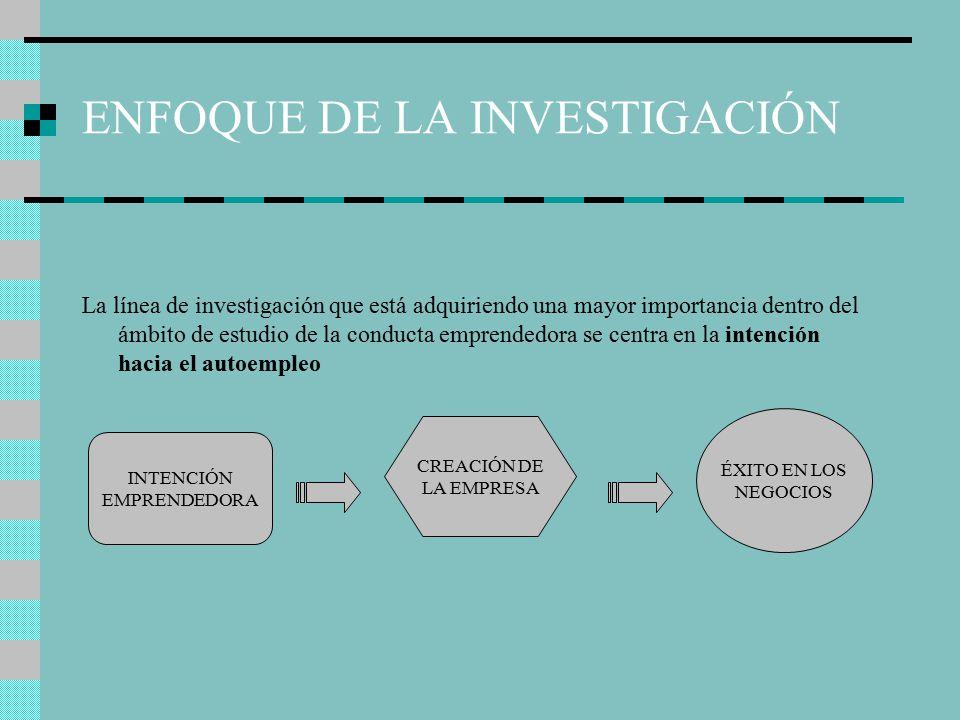 ENFOQUE DE LA INVESTIGACIÓN