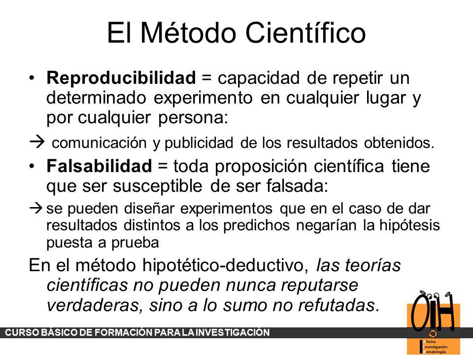 El Método Científico Reproducibilidad = capacidad de repetir un determinado experimento en cualquier lugar y por cualquier persona: