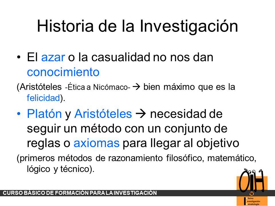 Historia de la Investigación