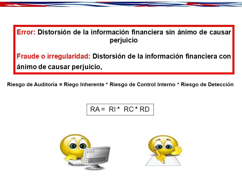 Error: Distorsión de la información financiera sin ánimo de causar perjuicio Fraude o irregularidad: Distorsión de la información financiera con ánimo de causar perjuicio,