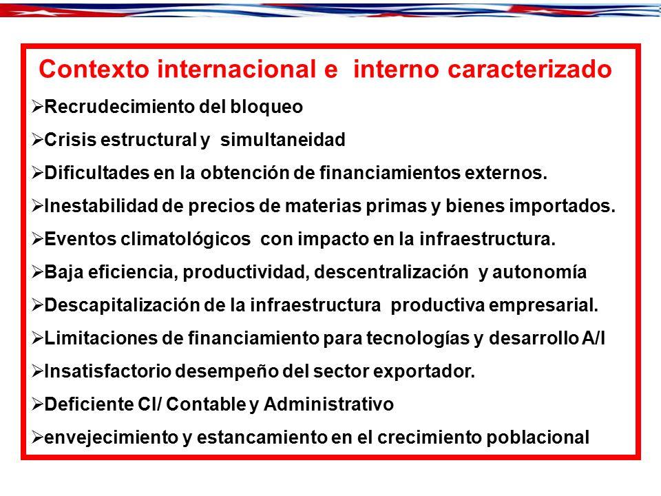 Contexto internacional e interno caracterizado