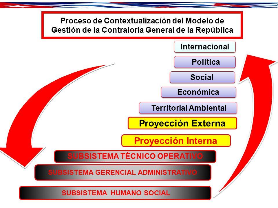 SUBSISTEMA GERENCIAL ADMINISTRATIVO SUBSISTEMA HUMANO SOCIAL