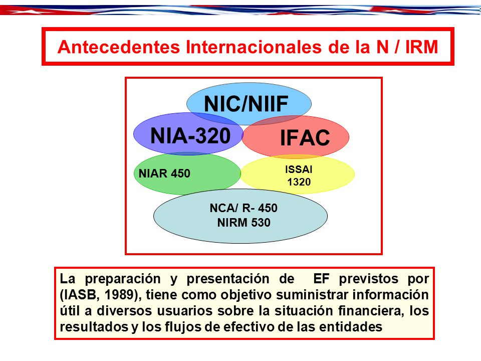 Antecedentes Internacionales de la N / IRM