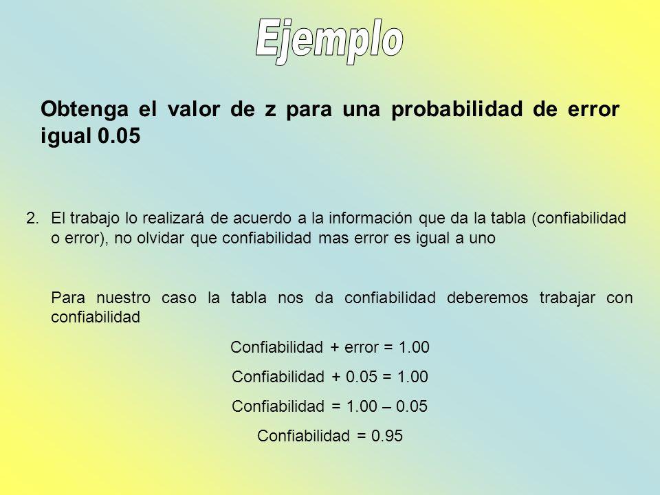 Confiabilidad + error = 1.00