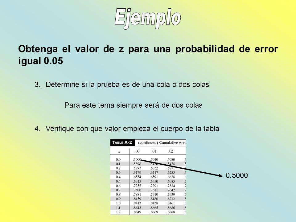 EjemploObtenga el valor de z para una probabilidad de error igual 0.05. 3. Determine si la prueba es de una cola o dos colas.