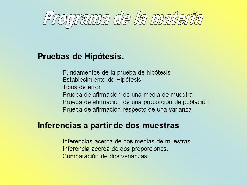 Programa de la materia Pruebas de Hipótesis.