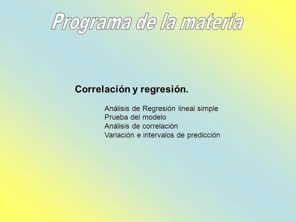 Programa de la materia Correlación y regresión.