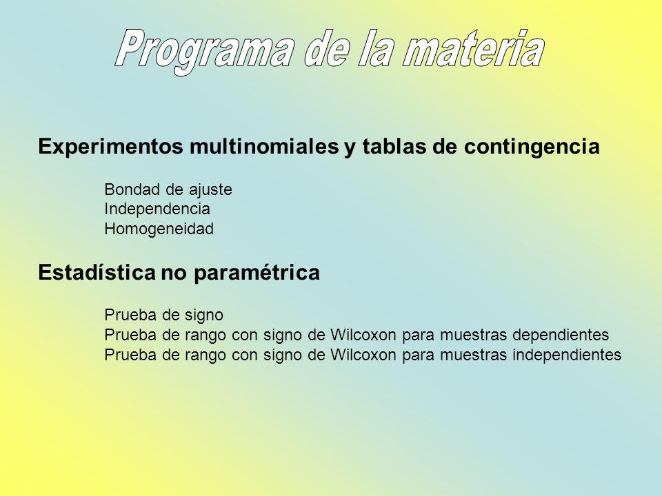 Programa de la materiaExperimentos multinomiales y tablas de contingencia. Bondad de ajuste. Independencia.