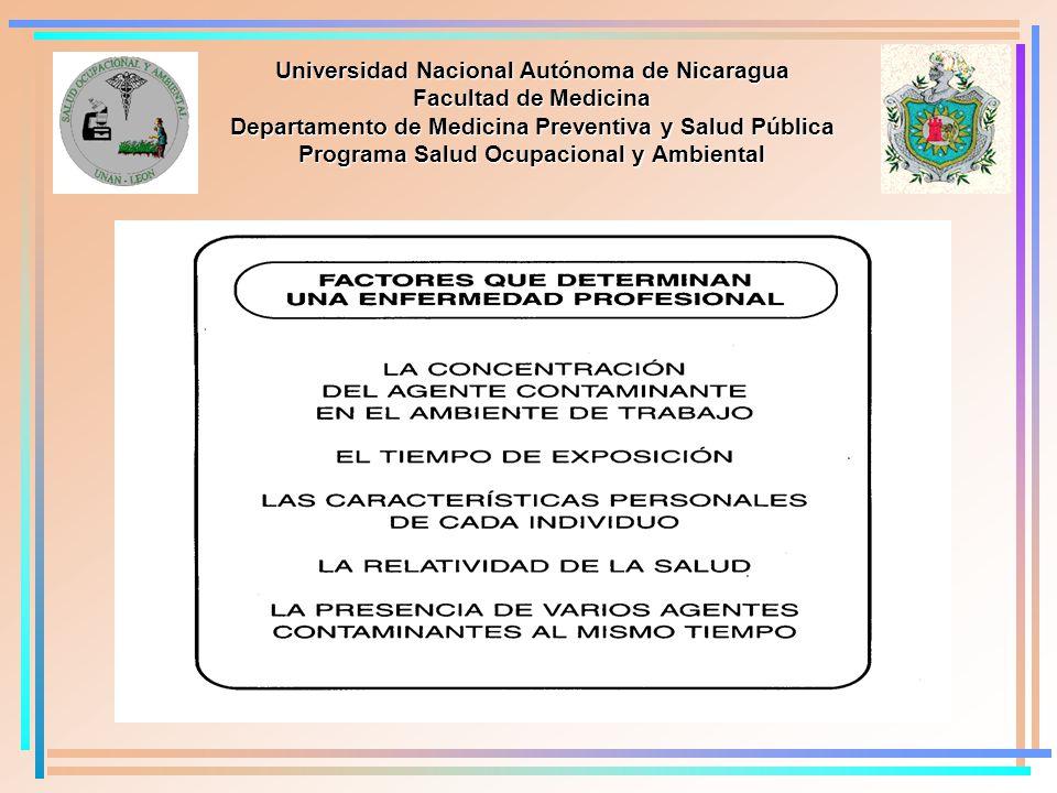 Universidad Nacional Autónoma de Nicaragua Facultad de Medicina