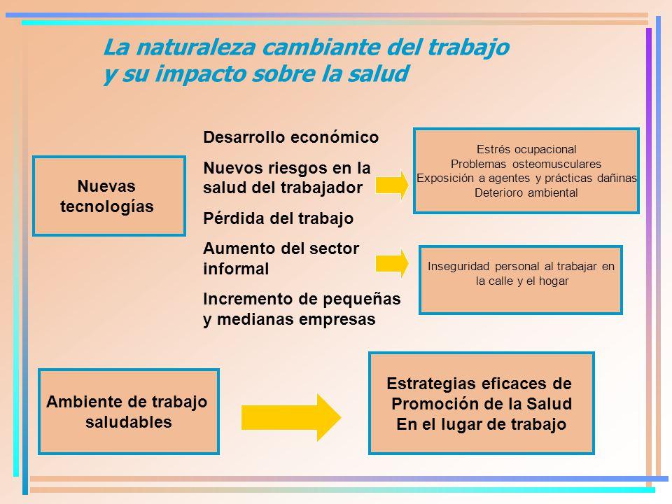 La naturaleza cambiante del trabajo y su impacto sobre la salud