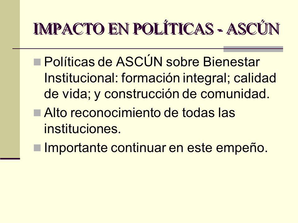 IMPACTO EN POLÍTICAS - ASCÚN