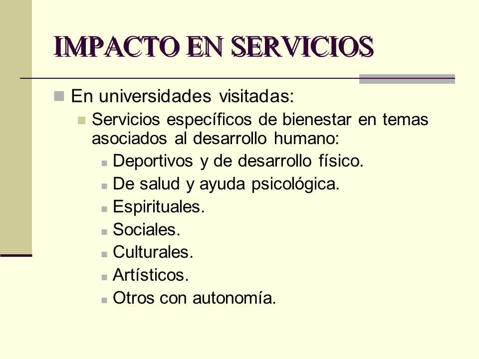 IMPACTO EN SERVICIOS En universidades visitadas: