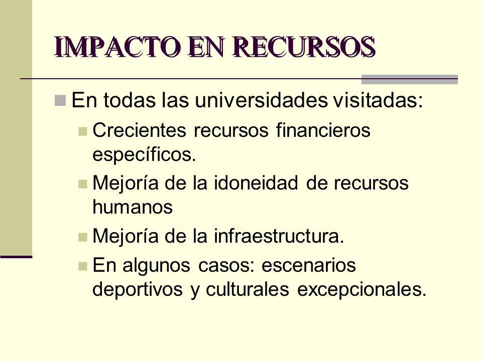 IMPACTO EN RECURSOS En todas las universidades visitadas: