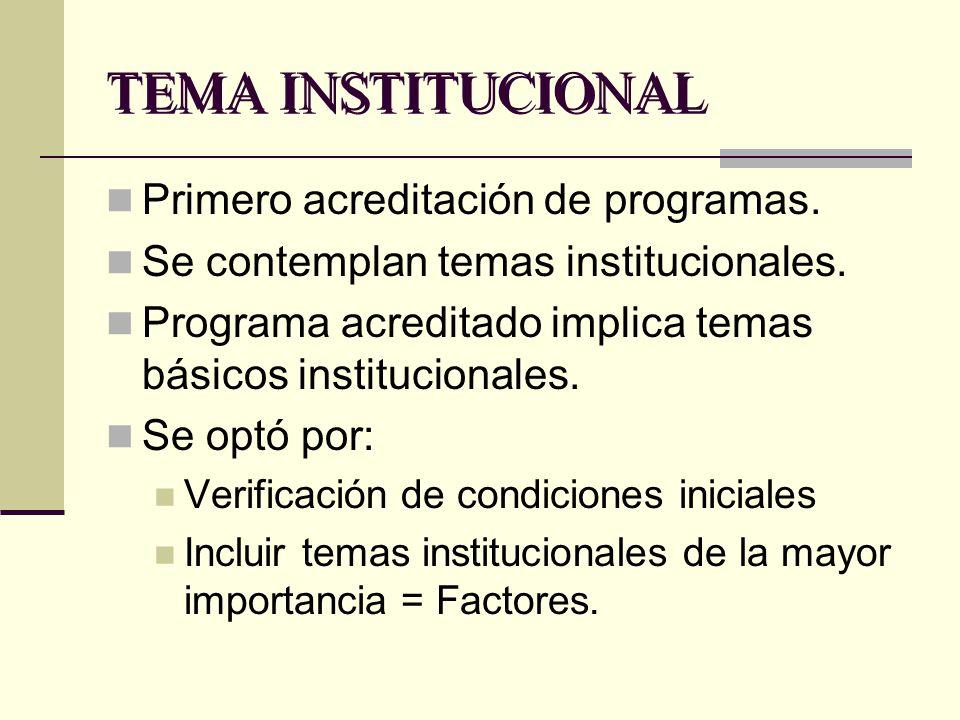 TEMA INSTITUCIONAL Primero acreditación de programas.