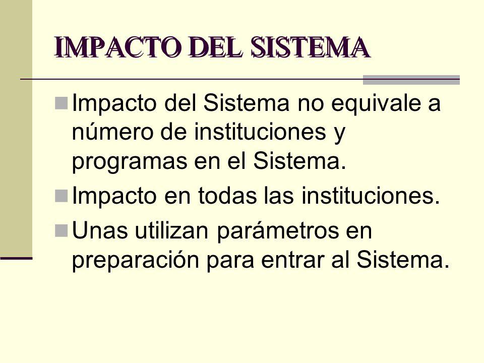 IMPACTO DEL SISTEMA Impacto del Sistema no equivale a número de instituciones y programas en el Sistema.