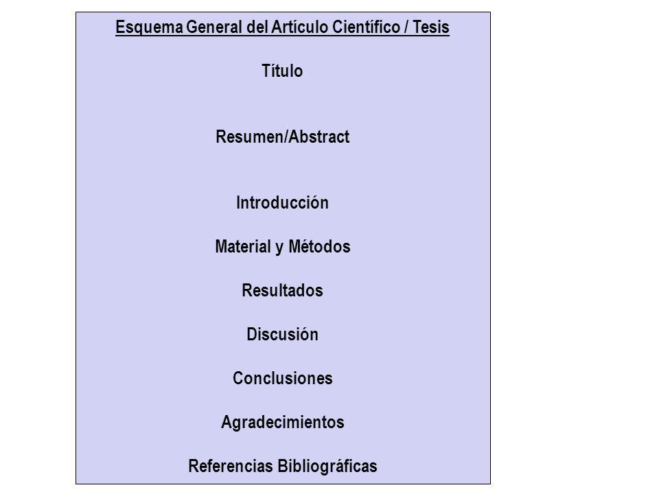 Esquema General del Artículo Científico / Tesis Título