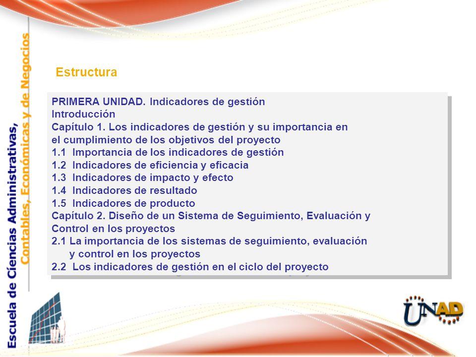 Estructura PRIMERA UNIDAD. Indicadores de gestión Introducción
