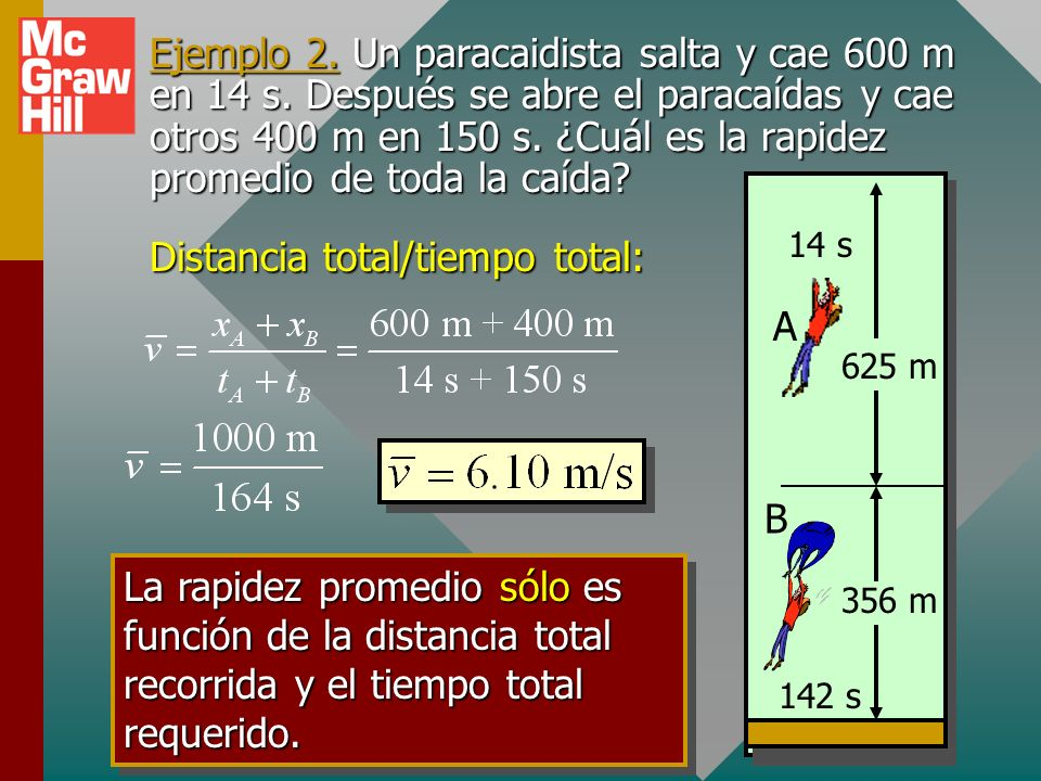 Distancia total/tiempo total:
