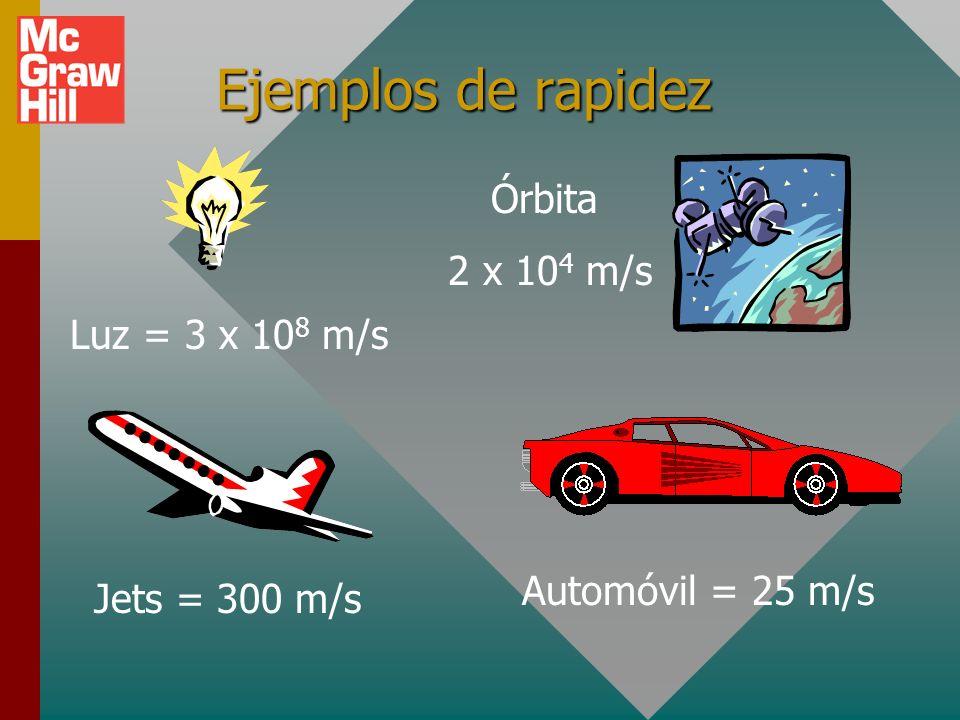 Ejemplos de rapidez Órbita 2 x 104 m/s Luz = 3 x 108 m/s