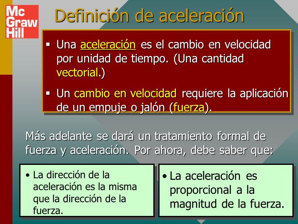 Definición de aceleración