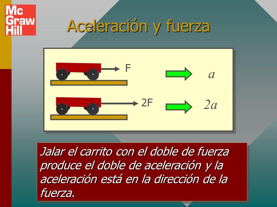 Aceleración y fuerza a 2a