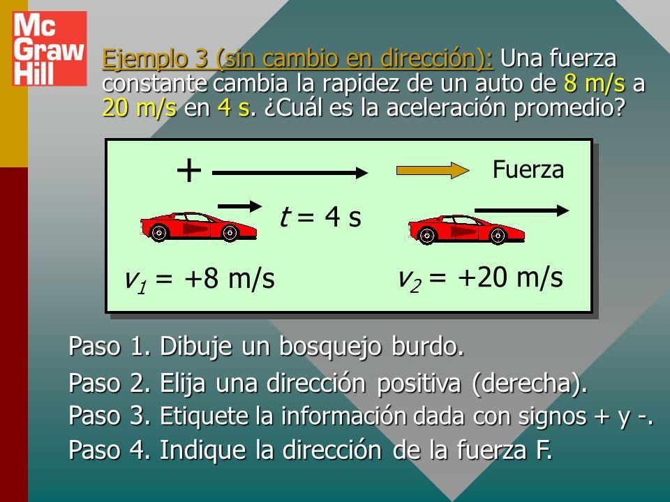 + t = 4 s v1 = +8 m/s v2 = +20 m/s Paso 1. Dibuje un bosquejo burdo.