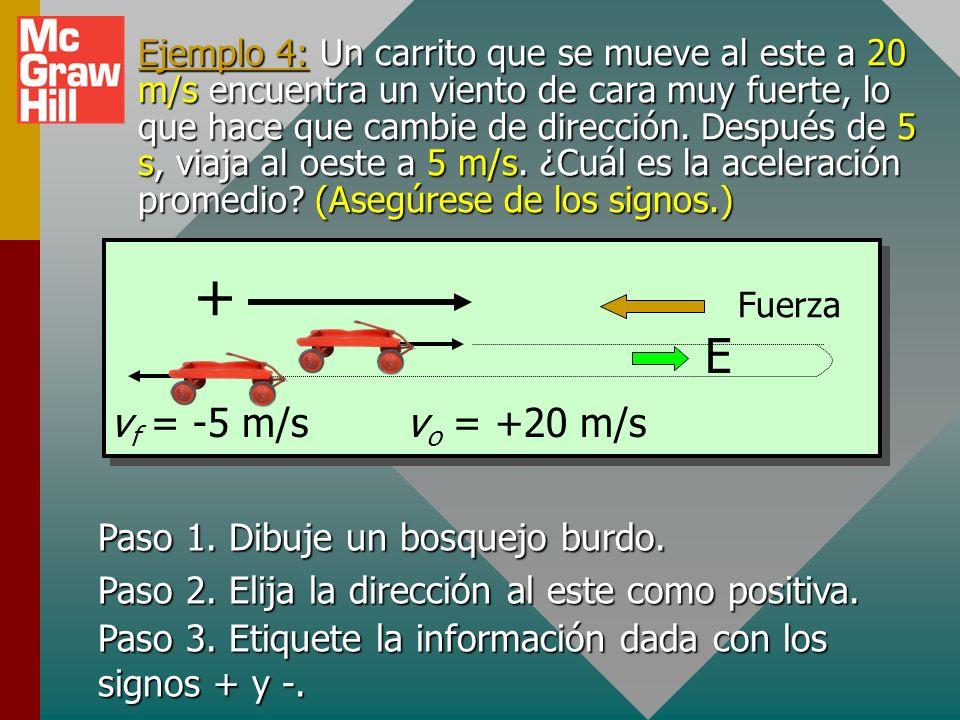 + E vf = -5 m/s vo = +20 m/s Paso 1. Dibuje un bosquejo burdo.