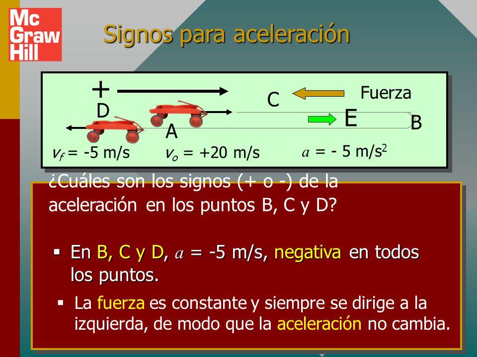 Signos para aceleración