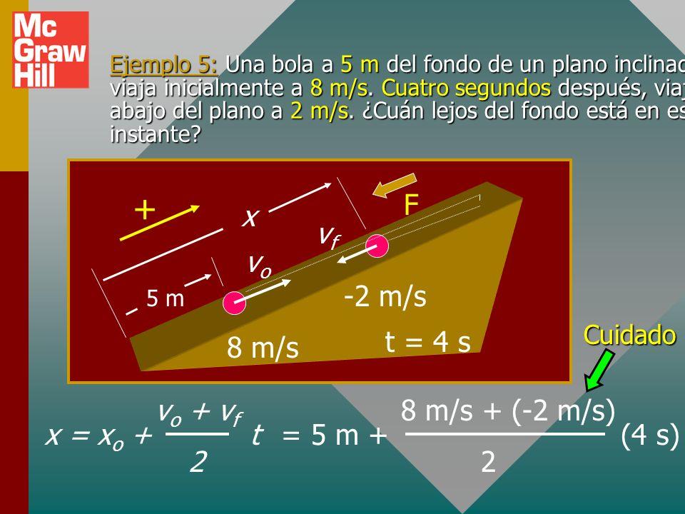 + x 8 m/s -2 m/s t = 4 s vo vf F x = xo + t vo + vf 2 = 5 m + (4 s)