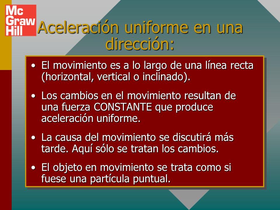 Aceleración uniforme en una dirección:
