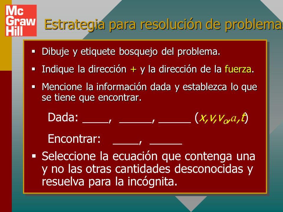 Estrategia para resolución de problemas: