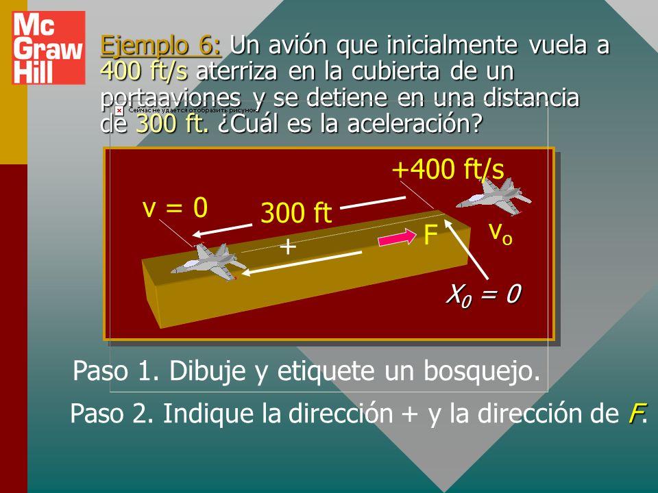 Paso 2. Indique la dirección + y la dirección de F.