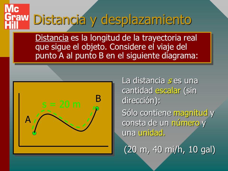 Distancia y desplazamiento