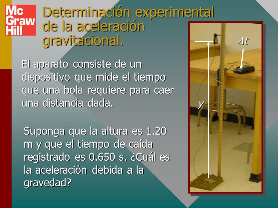 Determinación experimental de la aceleración gravitacional.