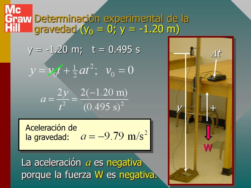 Determinación experimental de la gravedad (y0 = 0; y = -1.20 m)